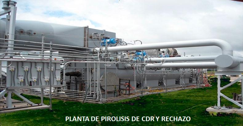 Planta de Pirólisis - EcoSoluciones